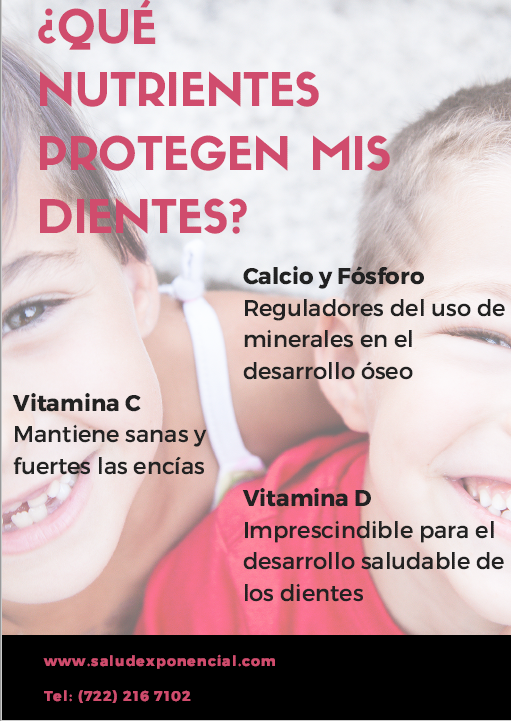 Nutrición Celular para niños